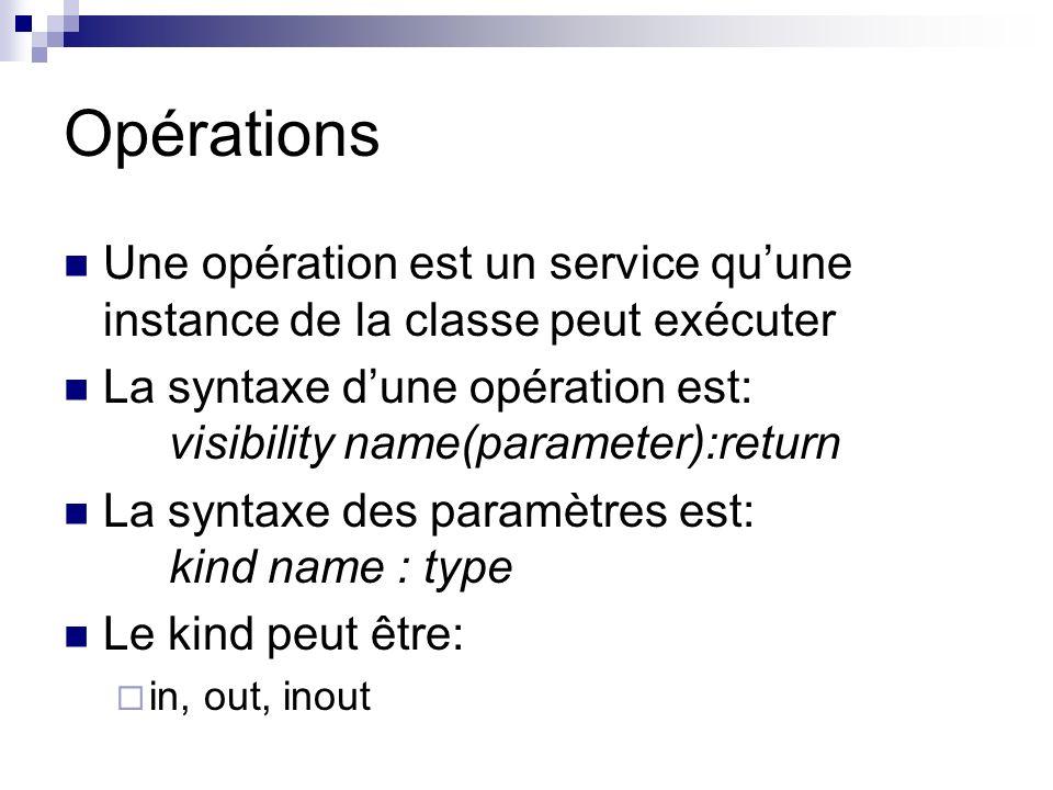 Opérations Une opération est un service qu'une instance de la classe peut exécuter.