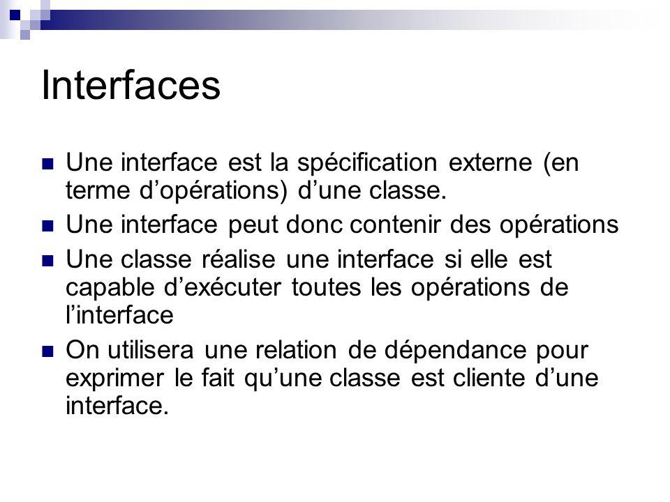 Interfaces Une interface est la spécification externe (en terme d'opérations) d'une classe. Une interface peut donc contenir des opérations.