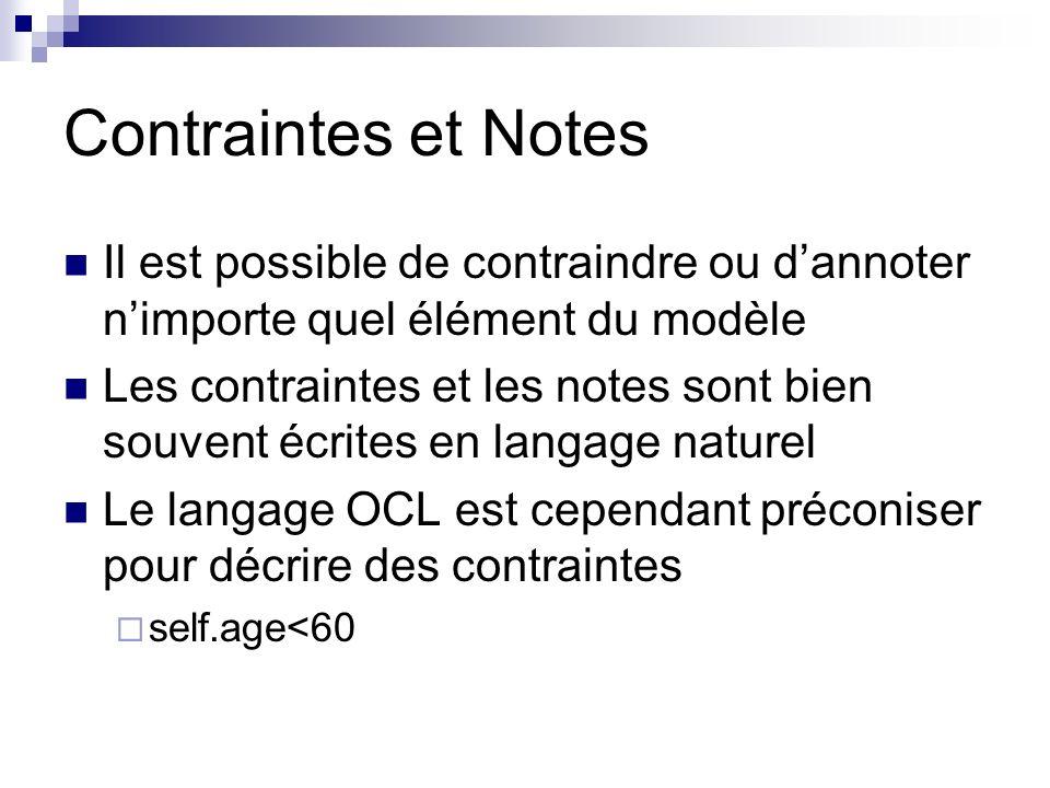 Contraintes et NotesIl est possible de contraindre ou d'annoter n'importe quel élément du modèle.