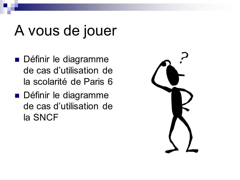 A vous de jouerDéfinir le diagramme de cas d'utilisation de la scolarité de Paris 6.