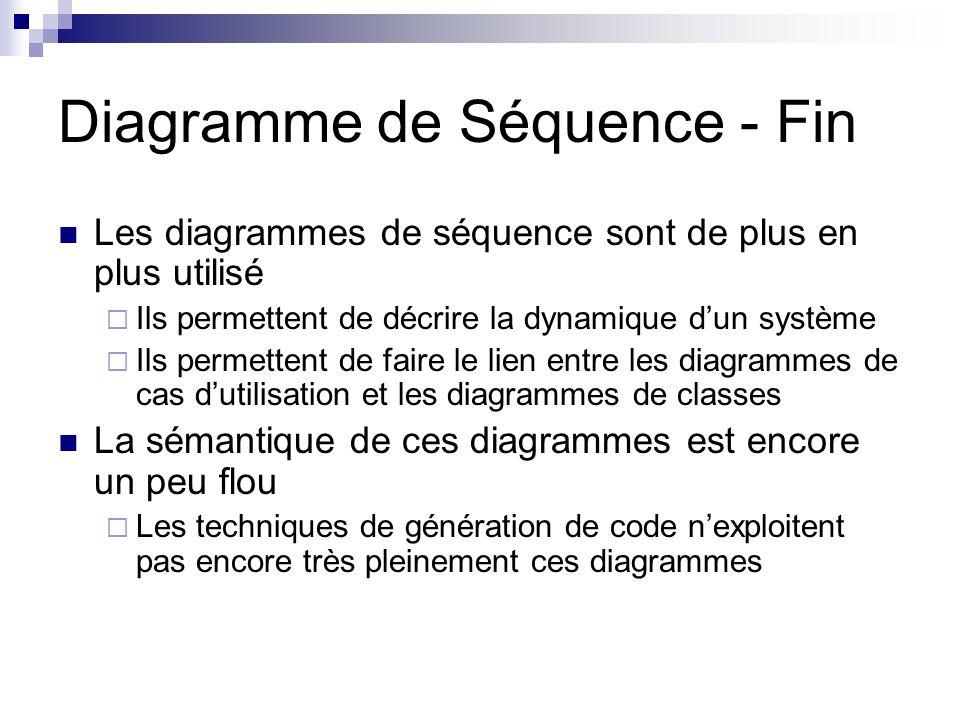 Diagramme de Séquence - Fin