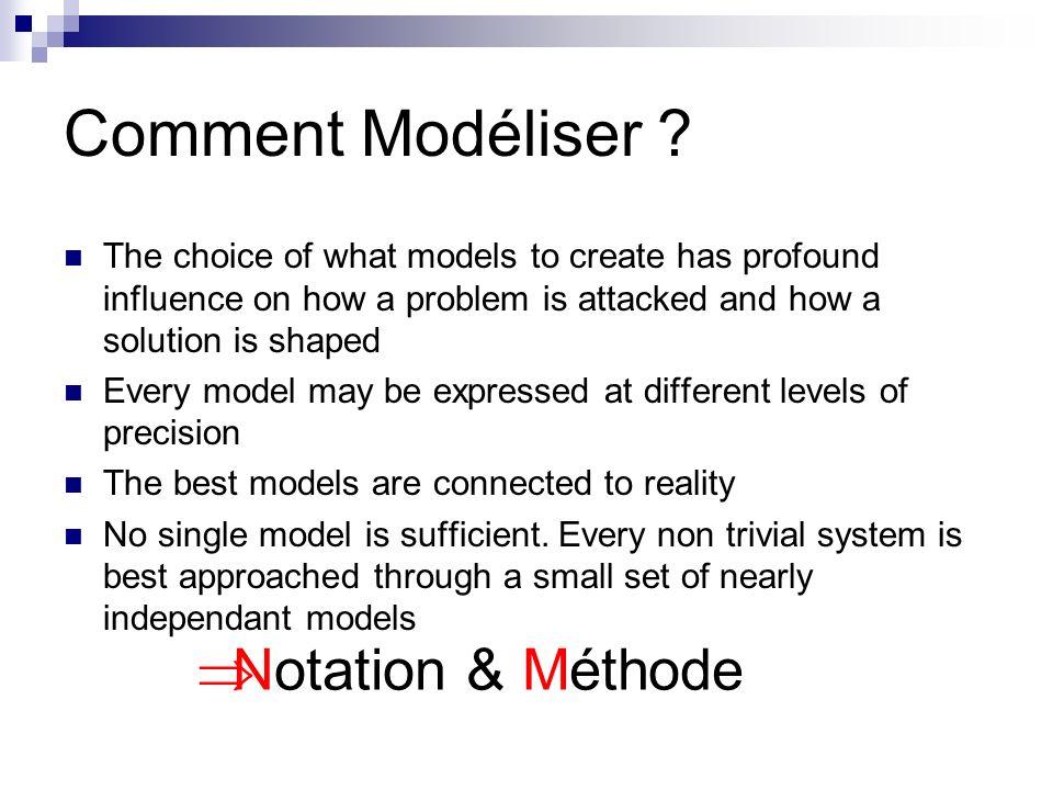 Comment Modéliser Notation & Méthode