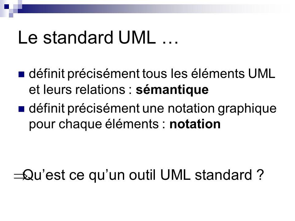 Le standard UML … Qu'est ce qu'un outil UML standard