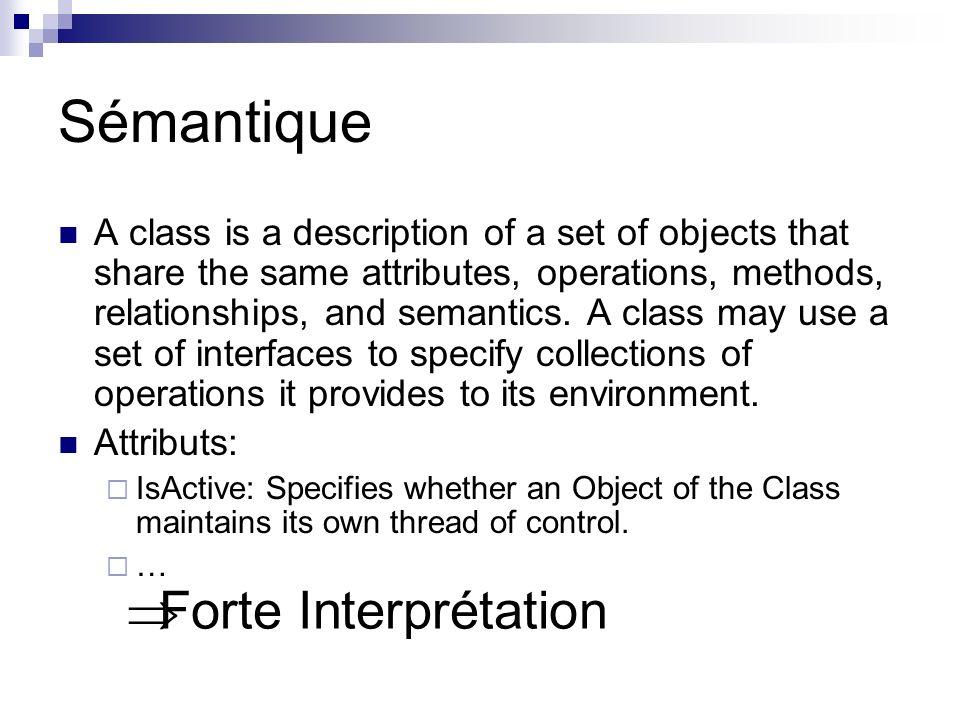 Sémantique Forte Interprétation