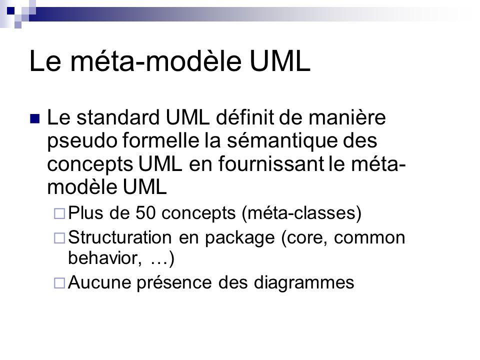 Le méta-modèle UML Le standard UML définit de manière pseudo formelle la sémantique des concepts UML en fournissant le méta-modèle UML.