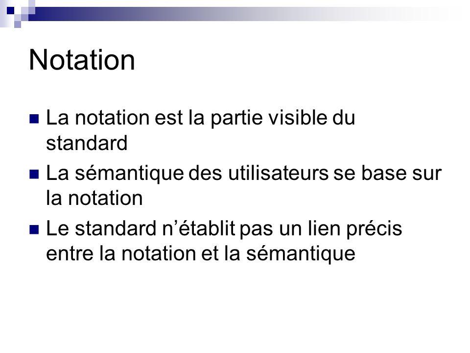 Notation La notation est la partie visible du standard