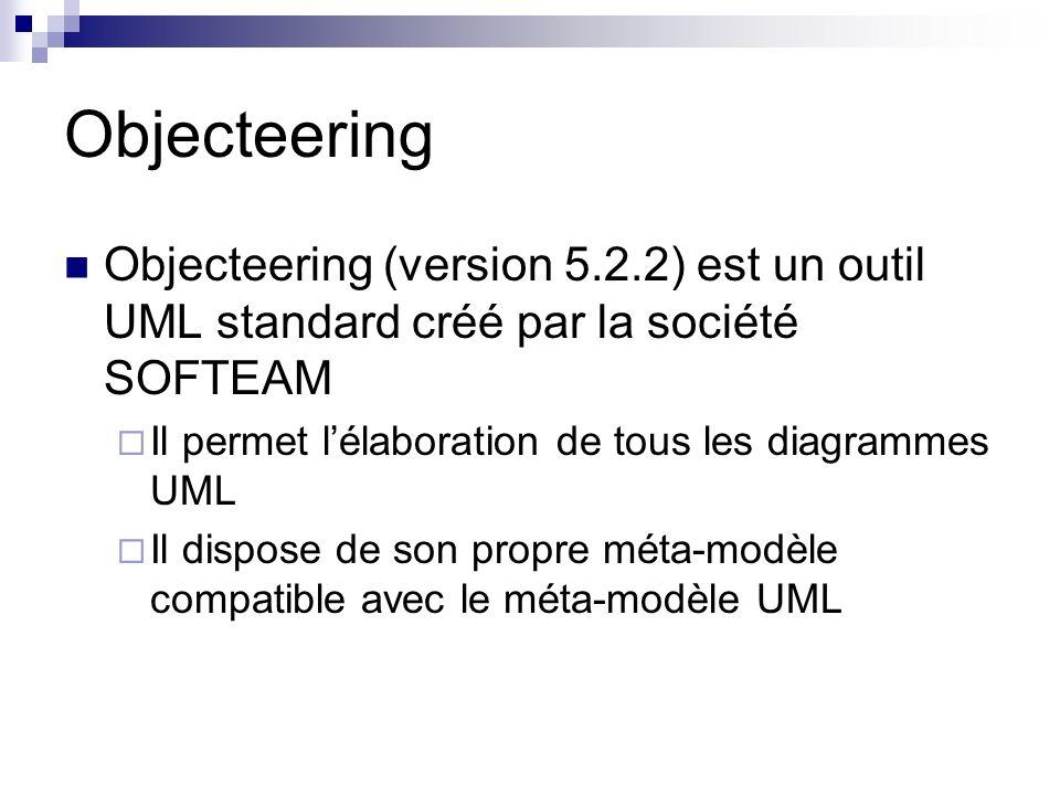 Objecteering Objecteering (version 5.2.2) est un outil UML standard créé par la société SOFTEAM. Il permet l'élaboration de tous les diagrammes UML.