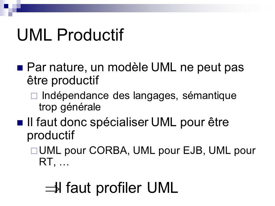 UML Productif Il faut profiler UML