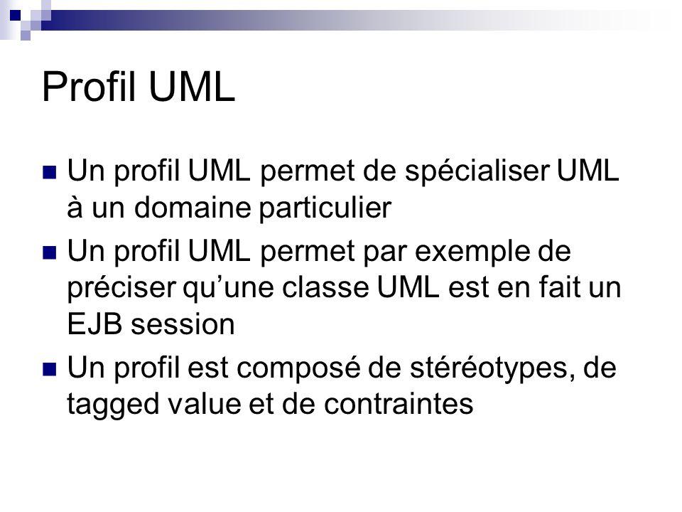 Profil UML Un profil UML permet de spécialiser UML à un domaine particulier.
