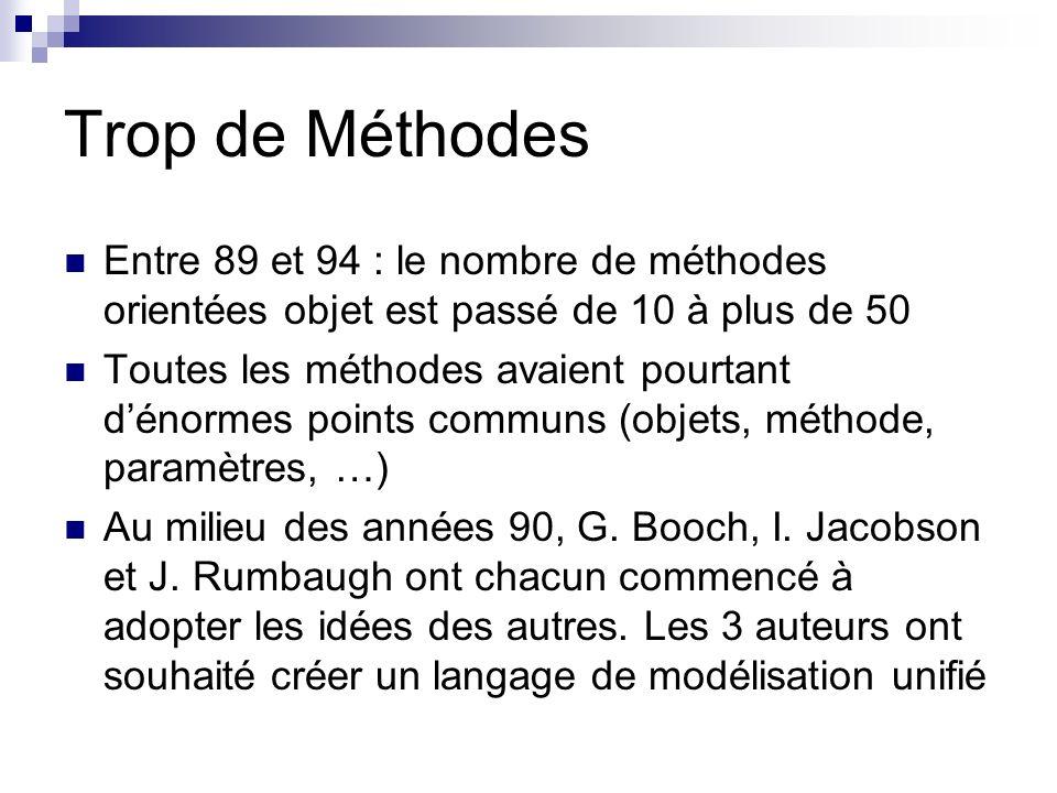 Trop de MéthodesEntre 89 et 94 : le nombre de méthodes orientées objet est passé de 10 à plus de 50.