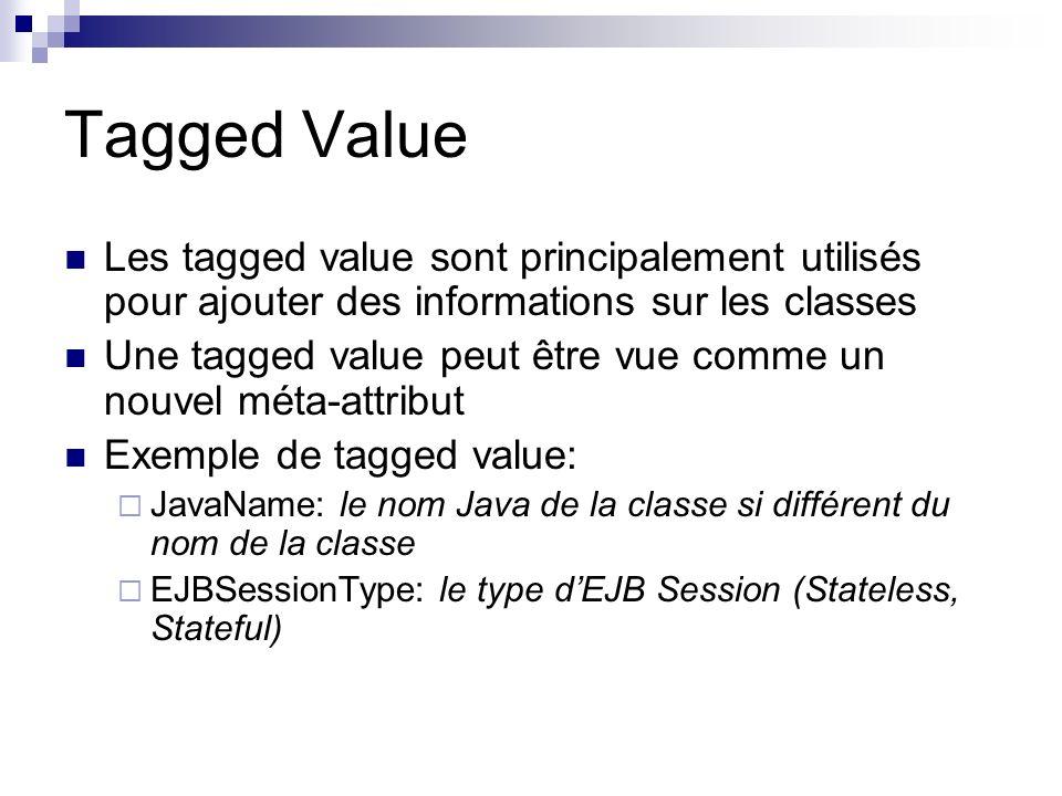 Tagged Value Les tagged value sont principalement utilisés pour ajouter des informations sur les classes.