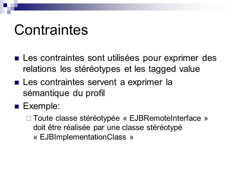 Contraintes Les contraintes sont utilisées pour exprimer des relations les stéréotypes et les tagged value.