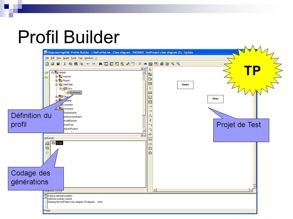 Profil Builder TP Définition du profil Projet de Test