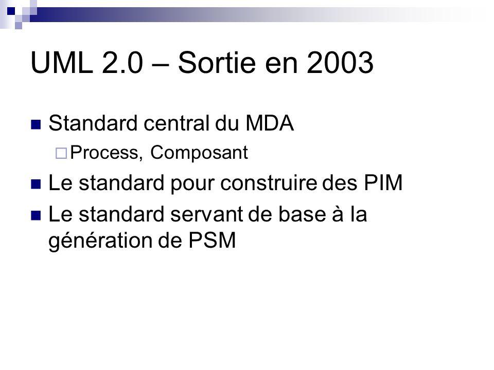 UML 2.0 – Sortie en 2003 Standard central du MDA