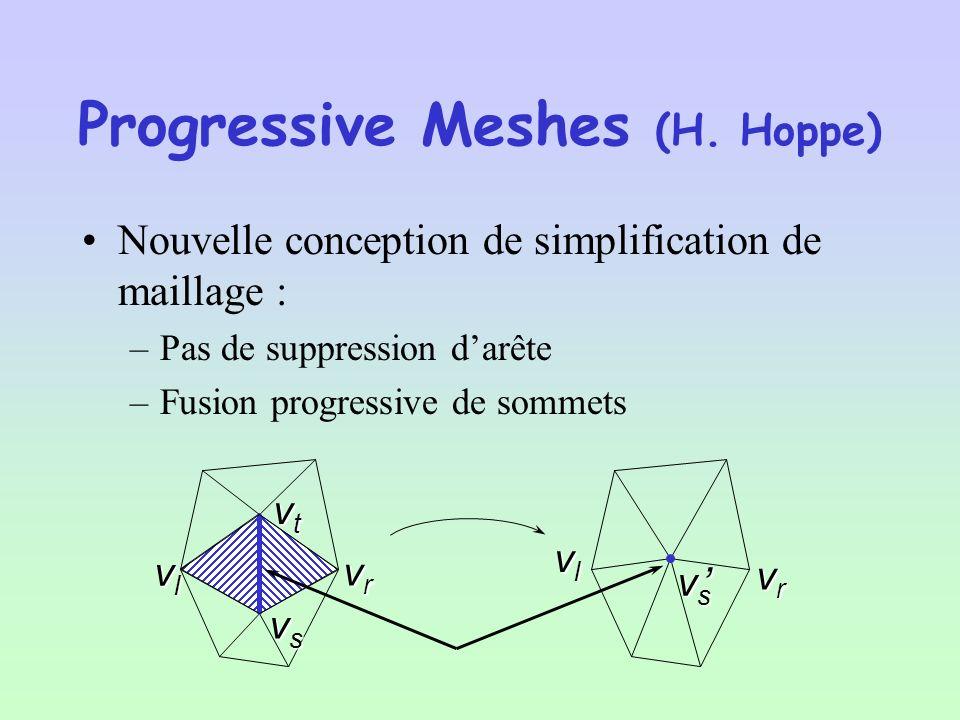 Progressive Meshes (H. Hoppe)