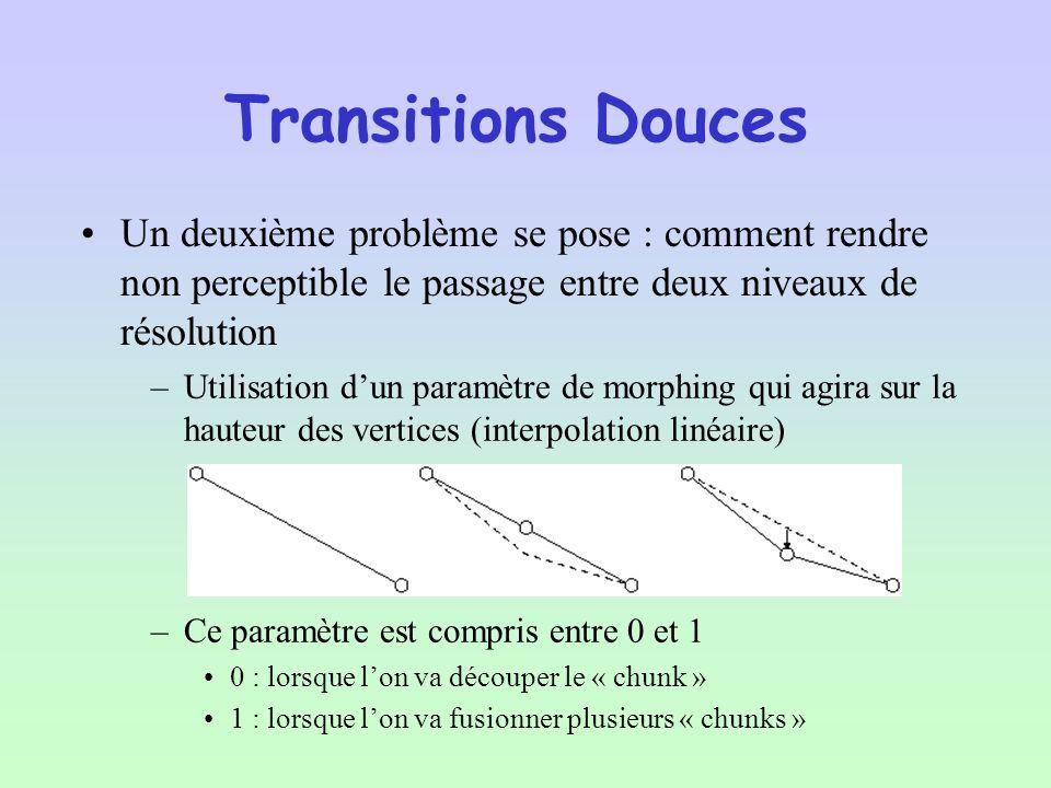 Transitions Douces Un deuxième problème se pose : comment rendre non perceptible le passage entre deux niveaux de résolution.