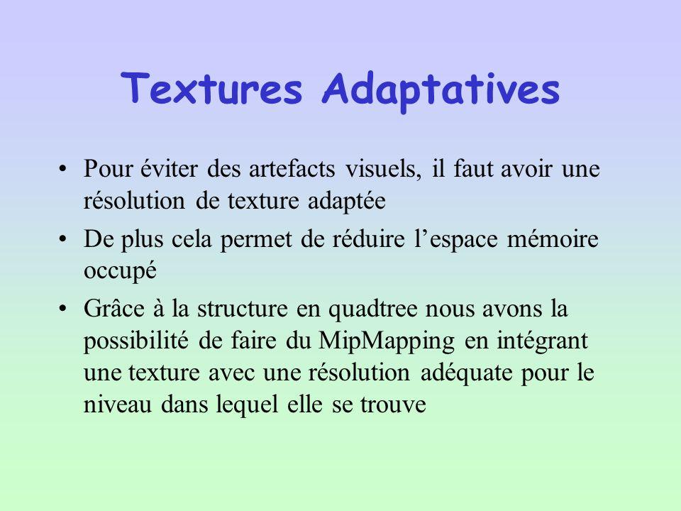 Textures Adaptatives Pour éviter des artefacts visuels, il faut avoir une résolution de texture adaptée.