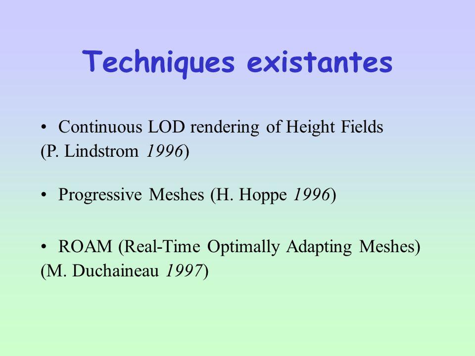 Techniques existantes