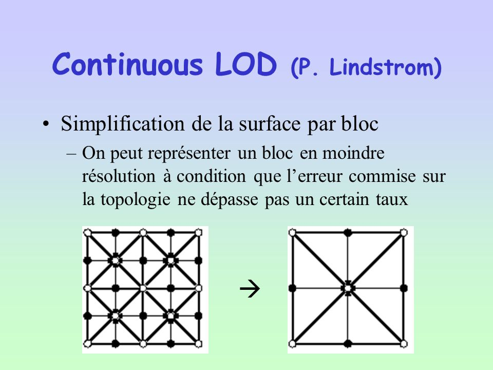 Continuous LOD (P. Lindstrom)
