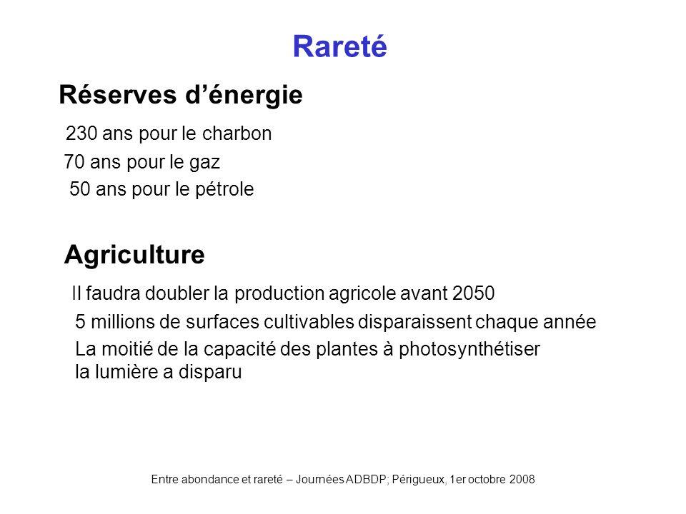 Rareté Réserves d'énergie Agriculture 230 ans pour le charbon