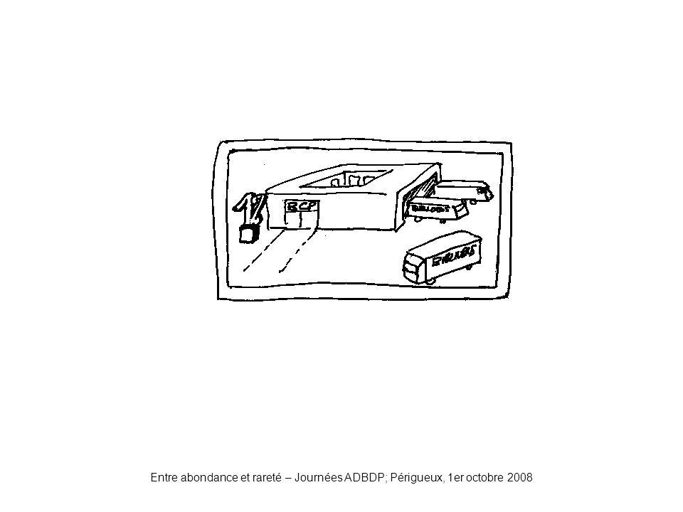 Miroir1 Entre abondance et rareté – Journées ADBDP; Périgueux, 1er octobre 2008