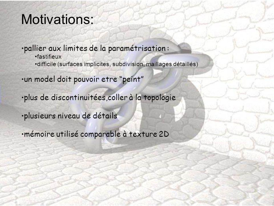 Motivations: pallier aux limites de la paramétrisation :