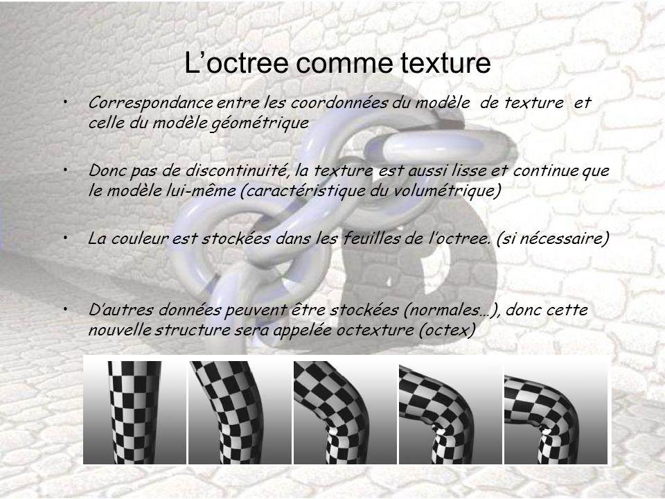 L'octree comme texture