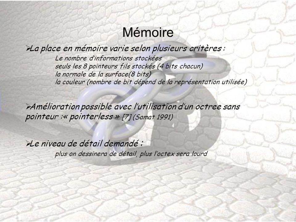 Mémoire La place en mémoire varie selon plusieurs critères :