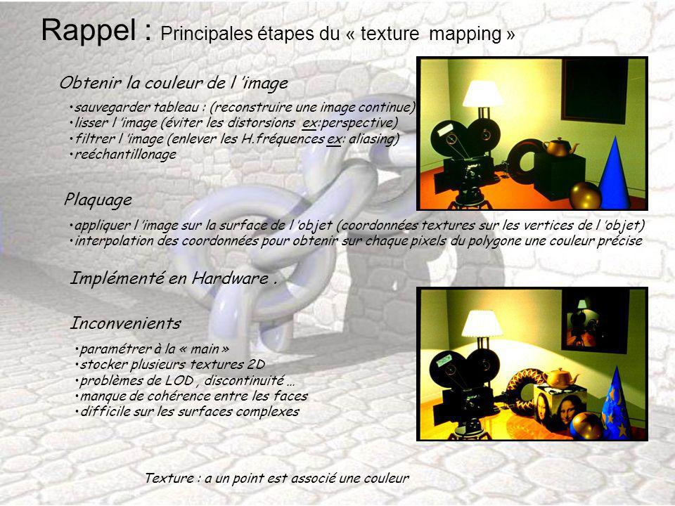 Rappel : Principales étapes du « texture mapping »