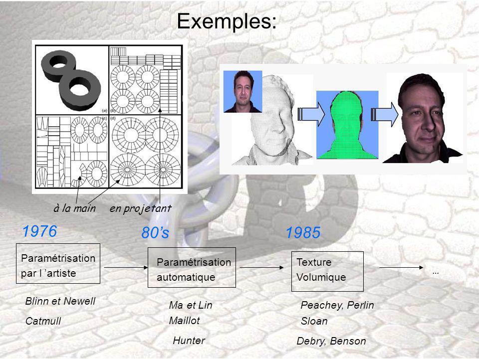 Exemples: 1976 80's 1985 à la main en projetant Paramétrisation
