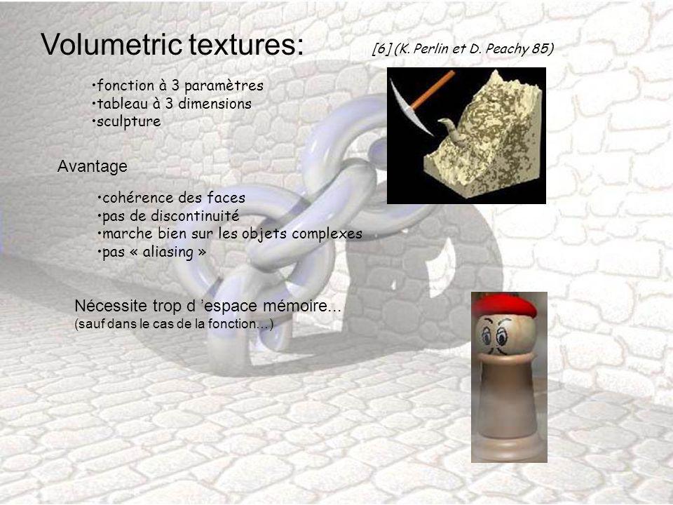 Volumetric textures: Avantage Nécessite trop d 'espace mémoire...