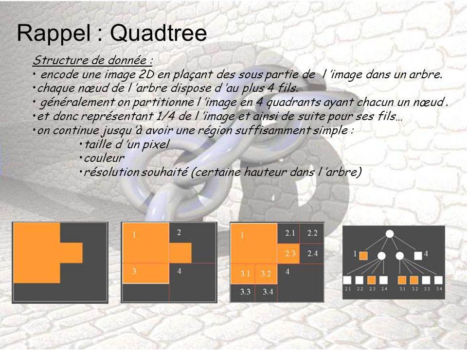 Rappel : Quadtree Structure de donnée :