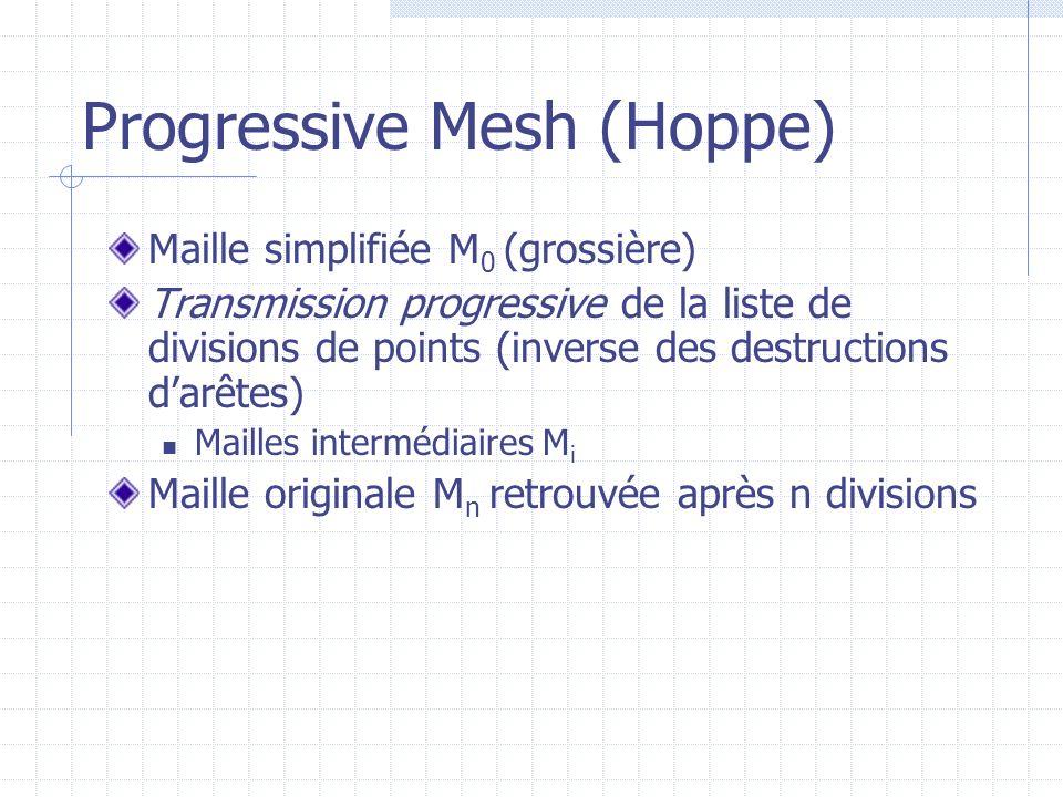 Progressive Mesh (Hoppe)