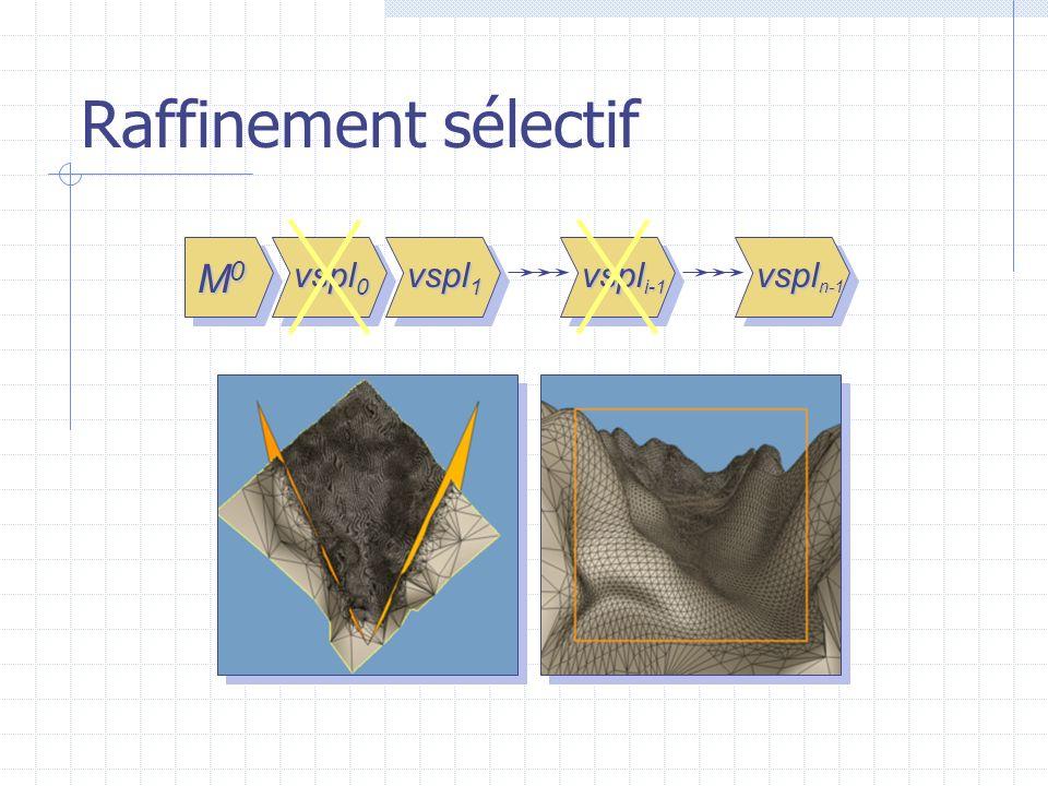 Raffinement sélectif M0 vspl0 vspl1 vspli-1 vspln-1