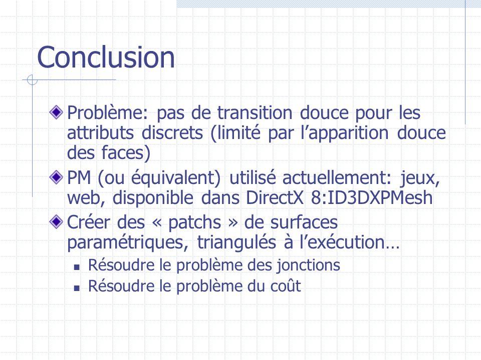 Conclusion Problème: pas de transition douce pour les attributs discrets (limité par l'apparition douce des faces)