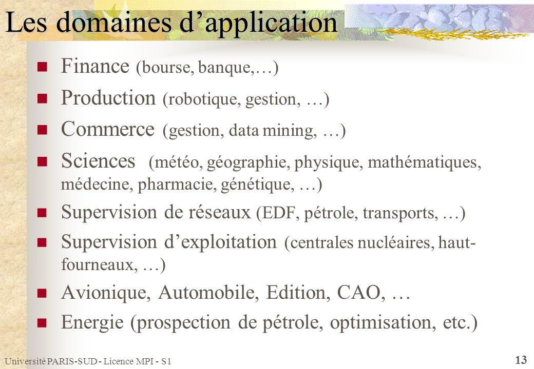 Les domaines d'application