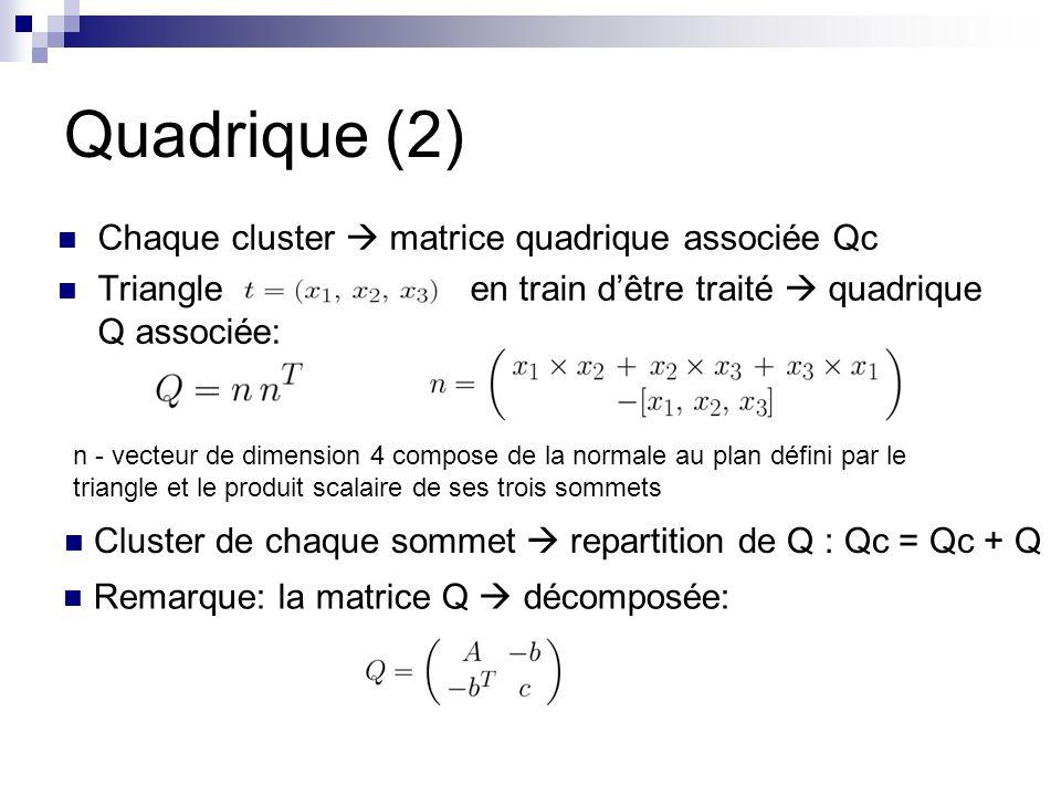 Quadrique (2) Chaque cluster  matrice quadrique associée Qc
