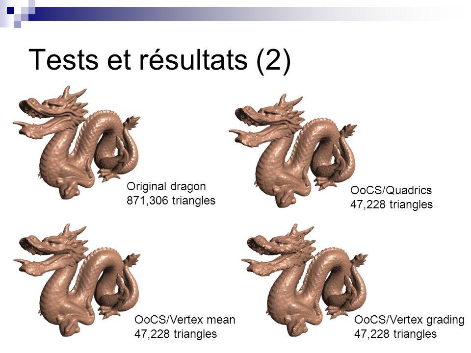 Tests et résultats (2) Original dragon 871,306 triangles