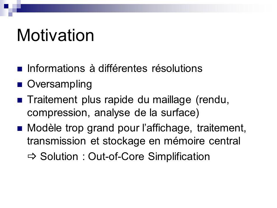 Motivation Informations à différentes résolutions Oversampling