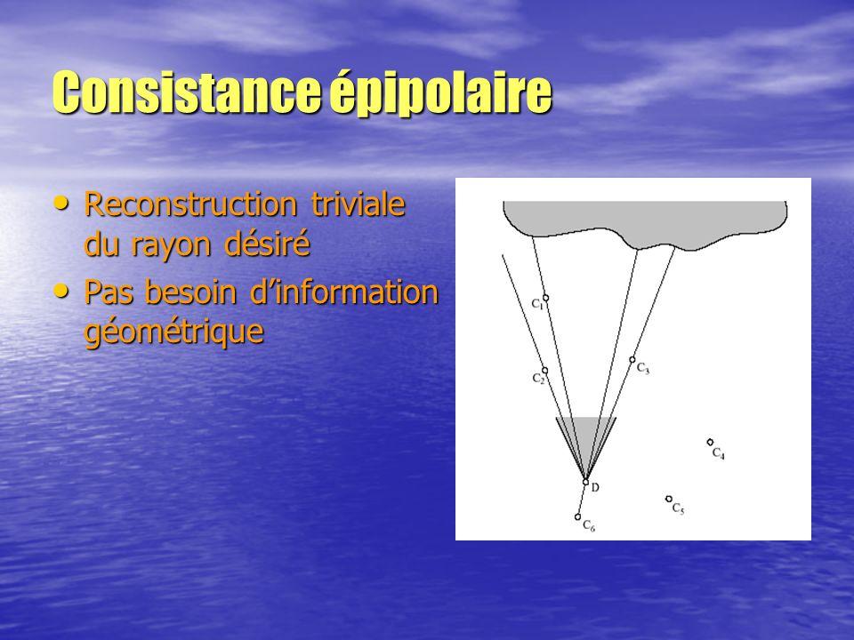 Consistance épipolaire