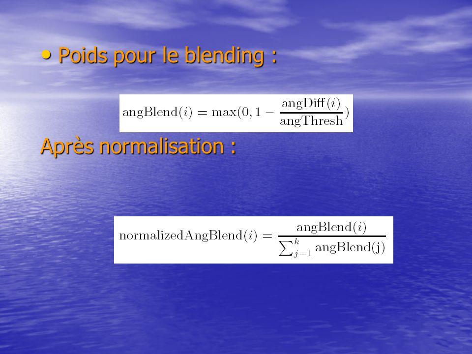 Poids pour le blending :