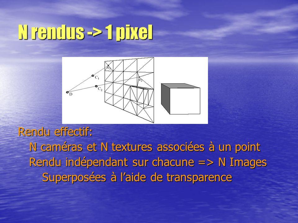 N rendus -> 1 pixel Rendu effectif: