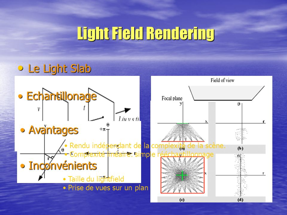 Light Field Rendering Le Light Slab Echantillonage Avantages