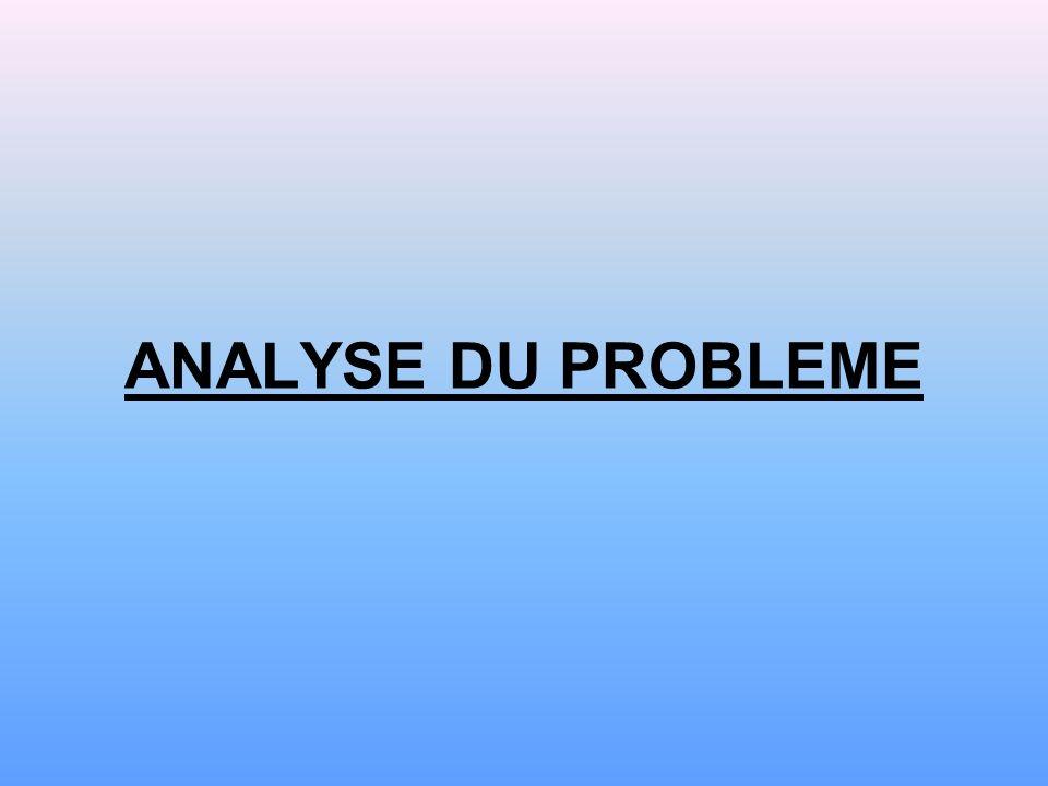 ANALYSE DU PROBLEME