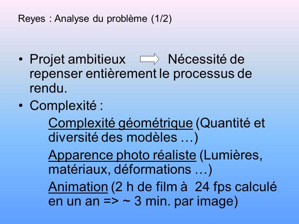 Reyes : Analyse du problème (1/2)