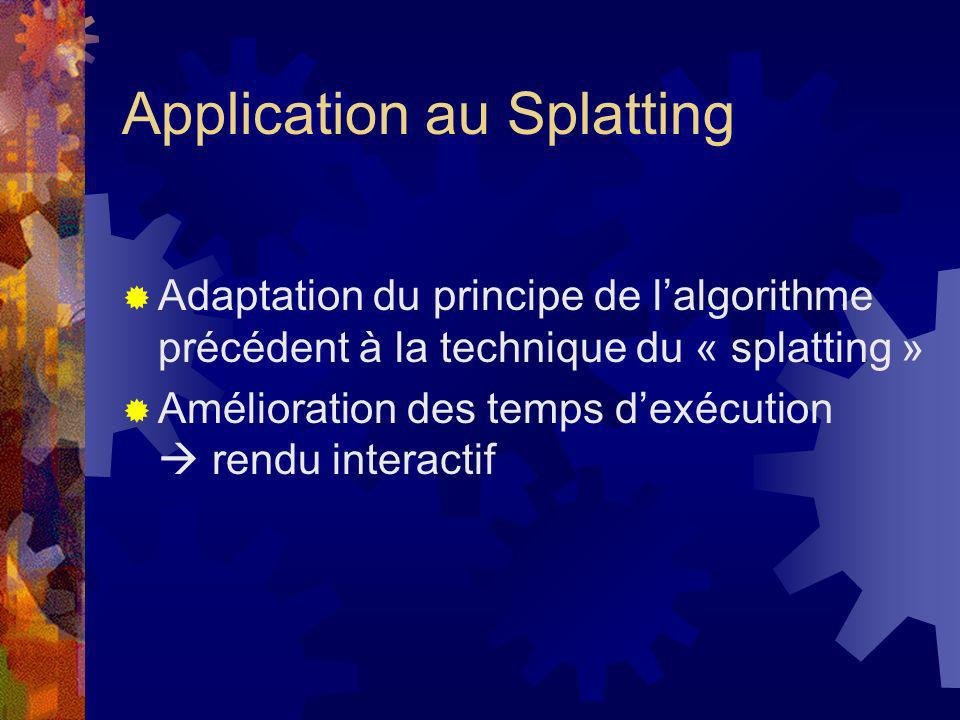 Application au Splatting