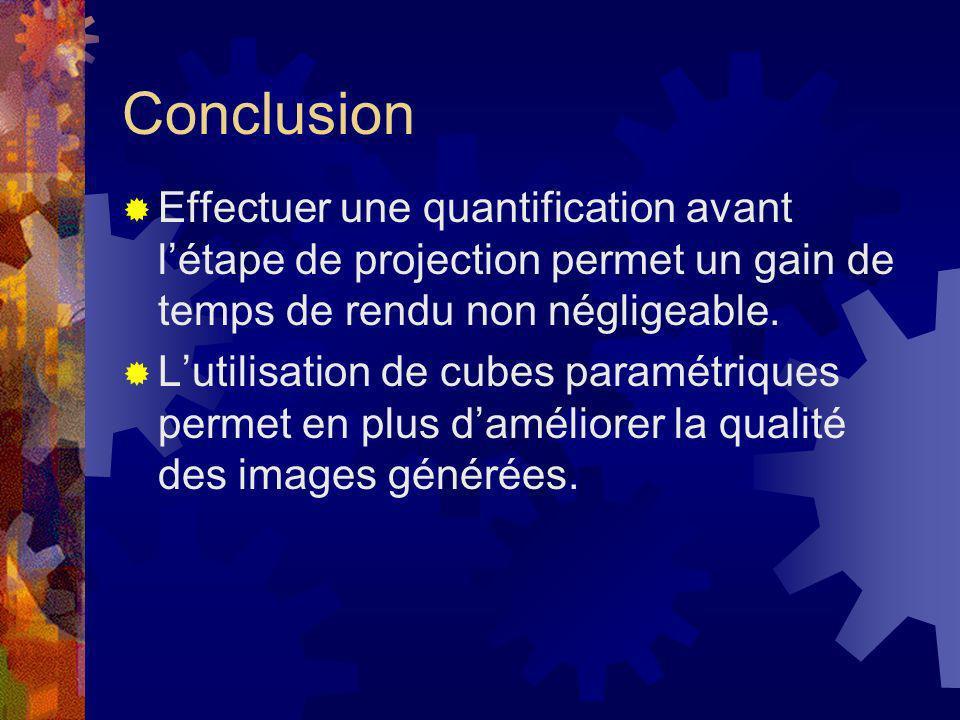 Conclusion Effectuer une quantification avant l'étape de projection permet un gain de temps de rendu non négligeable.