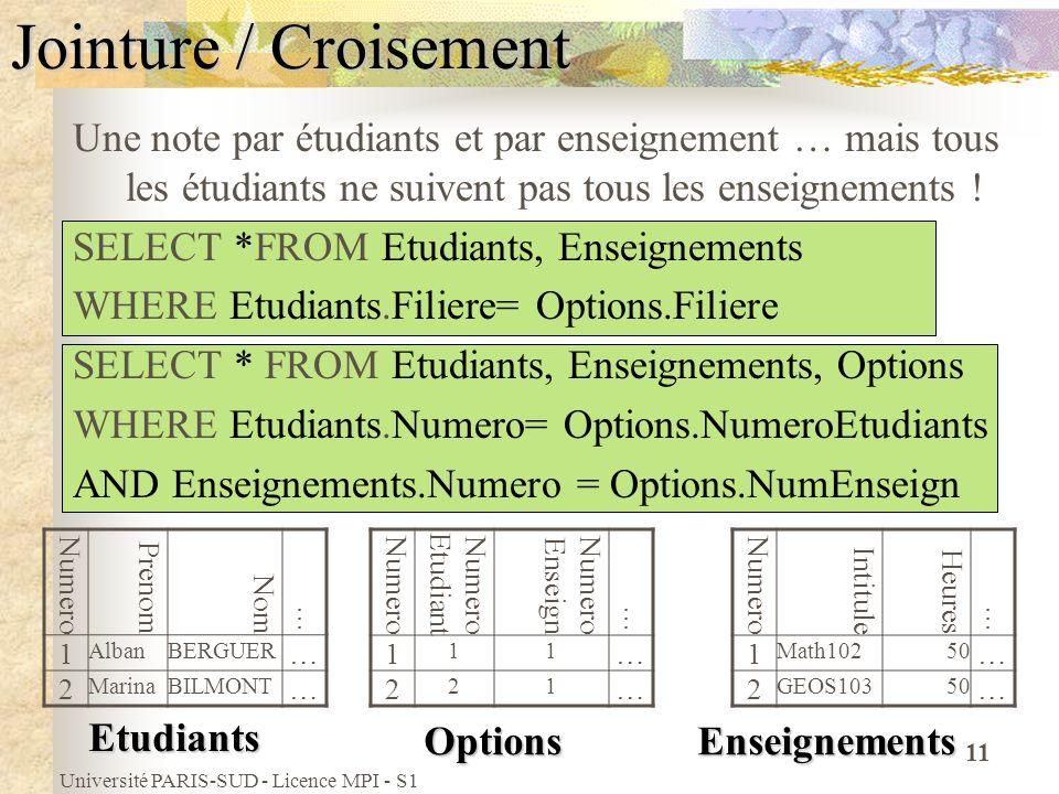 Jointure / Croisement Une note par étudiants et par enseignement … mais tous les étudiants ne suivent pas tous les enseignements !