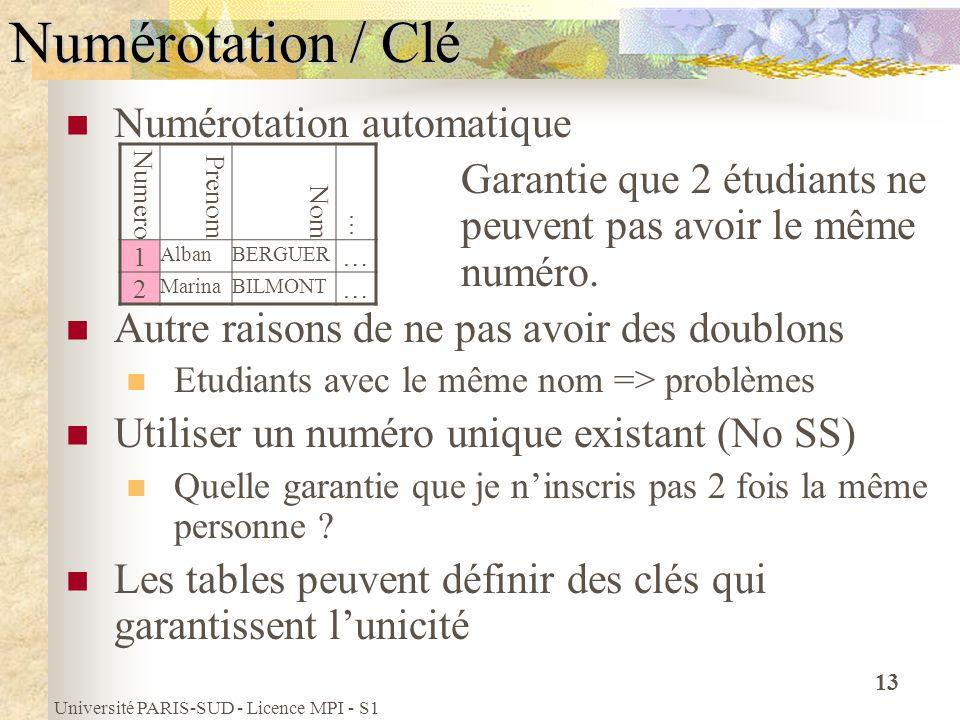Numérotation / Clé Numérotation automatique