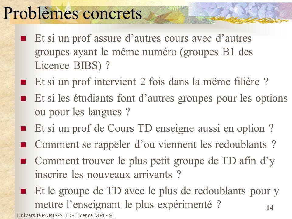 Problèmes concrets Et si un prof assure d'autres cours avec d'autres groupes ayant le même numéro (groupes B1 des Licence BIBS)